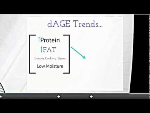 Dietary Advanced Glycation Endproducts (dAGEs)