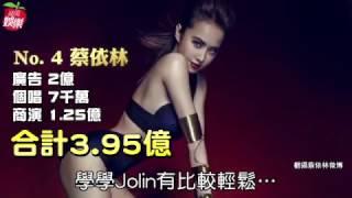 2016-12-07 蘋果動新聞-2016歌手中國吸金榜 蔡依林蟬聯女歌手冠軍