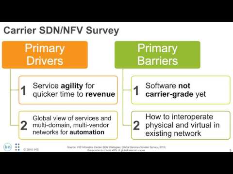YANG Service Models Critical to SDN-NFV Automation
