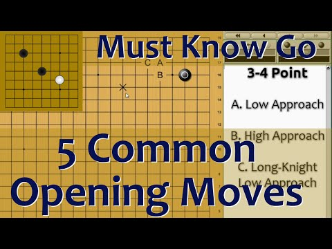 Must Know Go - Opening Moves