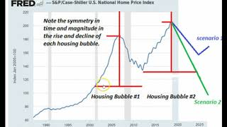Housing Bubble Number Two Is Bursting.. How Long Will Go?