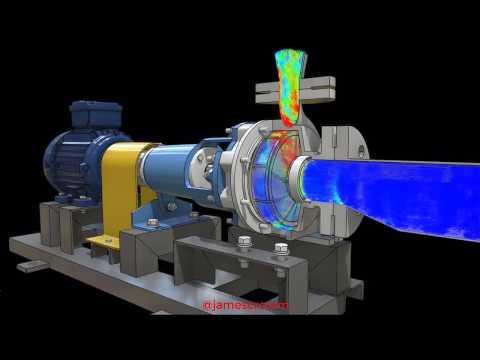 Animación y simulación CFD de bomba centrifuga.