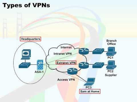 713   70  Virtual Private Networks   06  Types of VPNs
