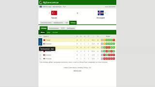 Турция Исландия Прогноз и обзор матч на футбол 14 ноября 2019 Чемпионат Европы