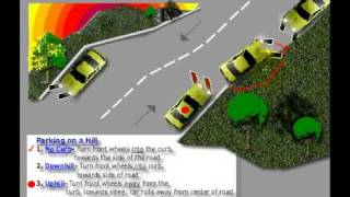 Parking on Hills Made Easy - Rules of the Road