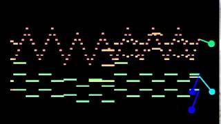 【耳コピ】バンジョーとカズーイの大冒険 グランチルダ戦 MIDI