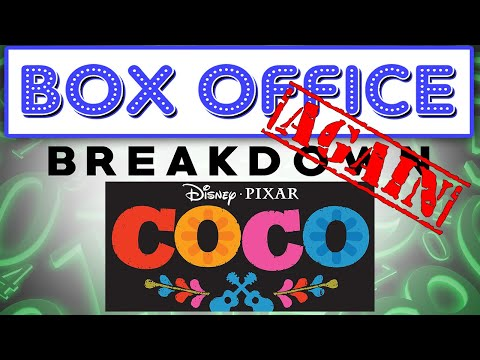 Box Office is Un Poco Loco for Coco - Box Office Breakdown for December 3rd, 2017