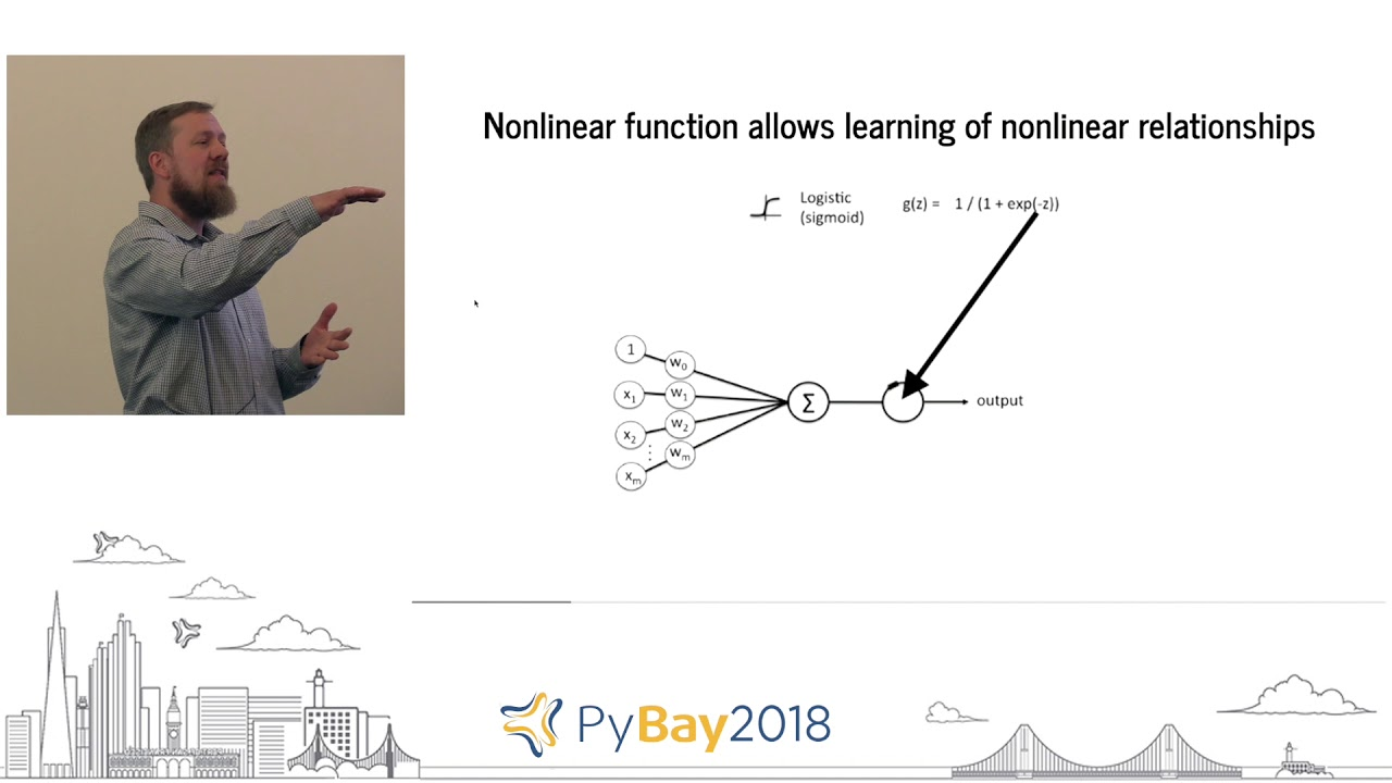 Image from An Absolute Beginner's Guide to Deep Learning with Keras | Dr. Brian Spiering @ PyBay2018