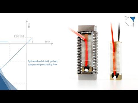 Preloaded Actuators by CTEC