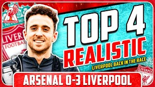 LIVERPOOL TO GET CHAMPIONS LEAGUE? LFC News