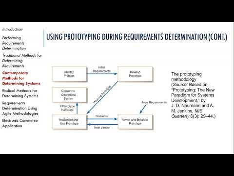 Systems Analysis And Design - JAD, Agile, Etc.