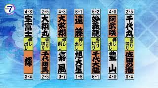 大相撲名古屋場所は名古屋市の愛知県体育館で7日目の取組が行われ、ただ...