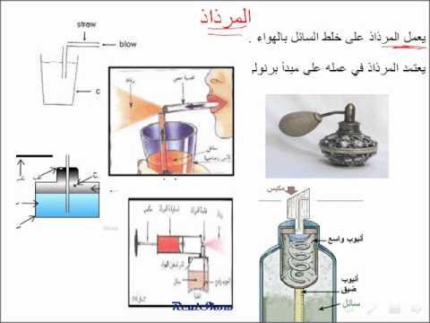 فيزياء درس مبدأ برنولي والاستمرارية للصف العاشر2 Youtube