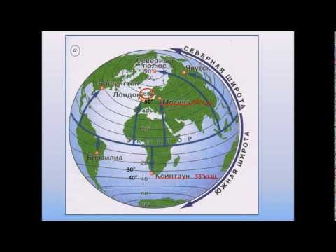 Презентации по географии для 6 класса Форум