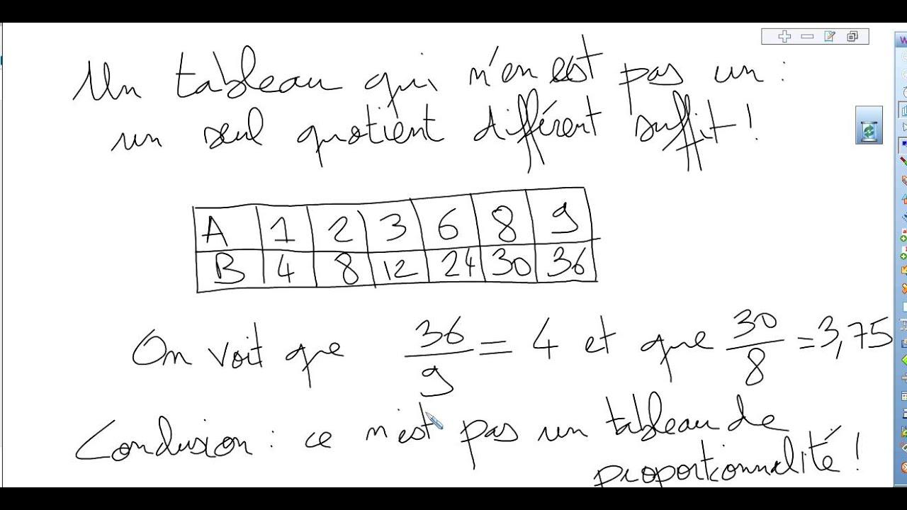 Tableau de proportionnalité (5ème) - YouTube