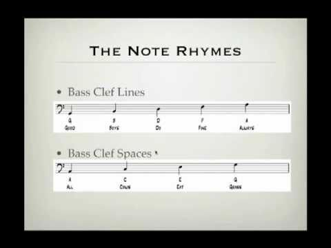 How To Read Music - Bass Clef