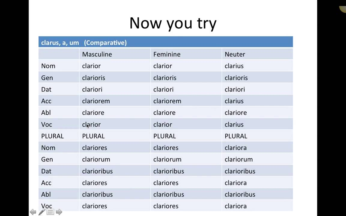 comparison words list