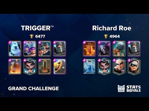 trigger™-vs-richard-roe-[grand-challenge]