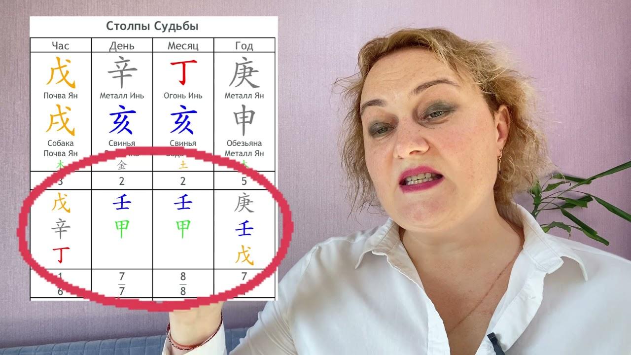 ★ Китайская метафизика с нуля. Урок 4 ★ Анна Премьера