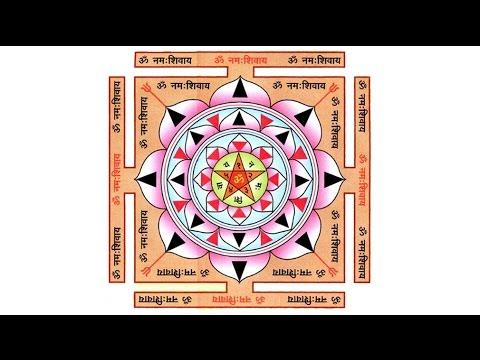 Aum Jaya Jaya Shri Shivaya Svaha  Yantra - Shiva