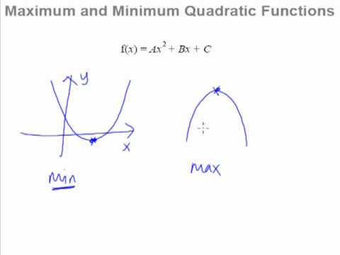 5  Quadratic Equations and Inequalities - Maximum and Minimum Functions