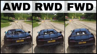 FORZA SCIENCE #1 | AWD vs RWD vs FWD | Hypercar Track-Test