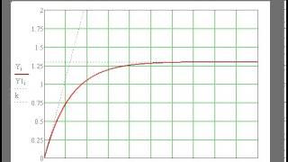 Определение из графика постоянной времени для апериодического звена(, 2013-12-16T16:04:43.000Z)