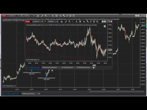 Gold, Silver, and Crude Oil Trades in NinjaTrader 8