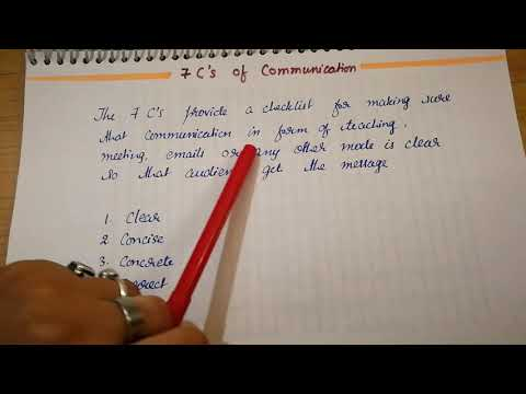 7 C's Of Communication Unit-4.10 Paper-1 NET (in Hindi)