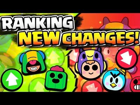RANKING THE NEW BRAWLER BALANCE CHANGES!! LEGENDARY BUFFS!? LEON IS BACK!!