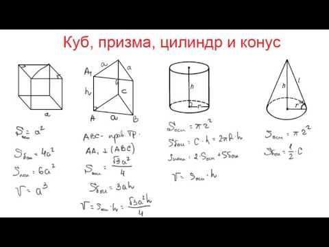 Миникурс по геометрии. Куб, призма, цилиндр и конус