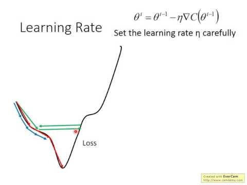 ML Lecture 3: Gradient Descent