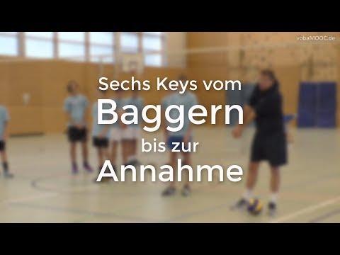 Stefan Hübner - Baggern/Annahme - Sechs Keys vom Baggern bis zur Annahme