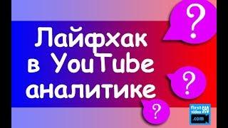 Лайфхак в Аналитике YouTube. Как посмотреть время просмотра и удержание в реальном времени?