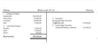 Bilanz, Bilanzaufbau, Aufbau, Erklärung des Postens Eigenkapital (Grundlagen Buchführung FOS / BOS)