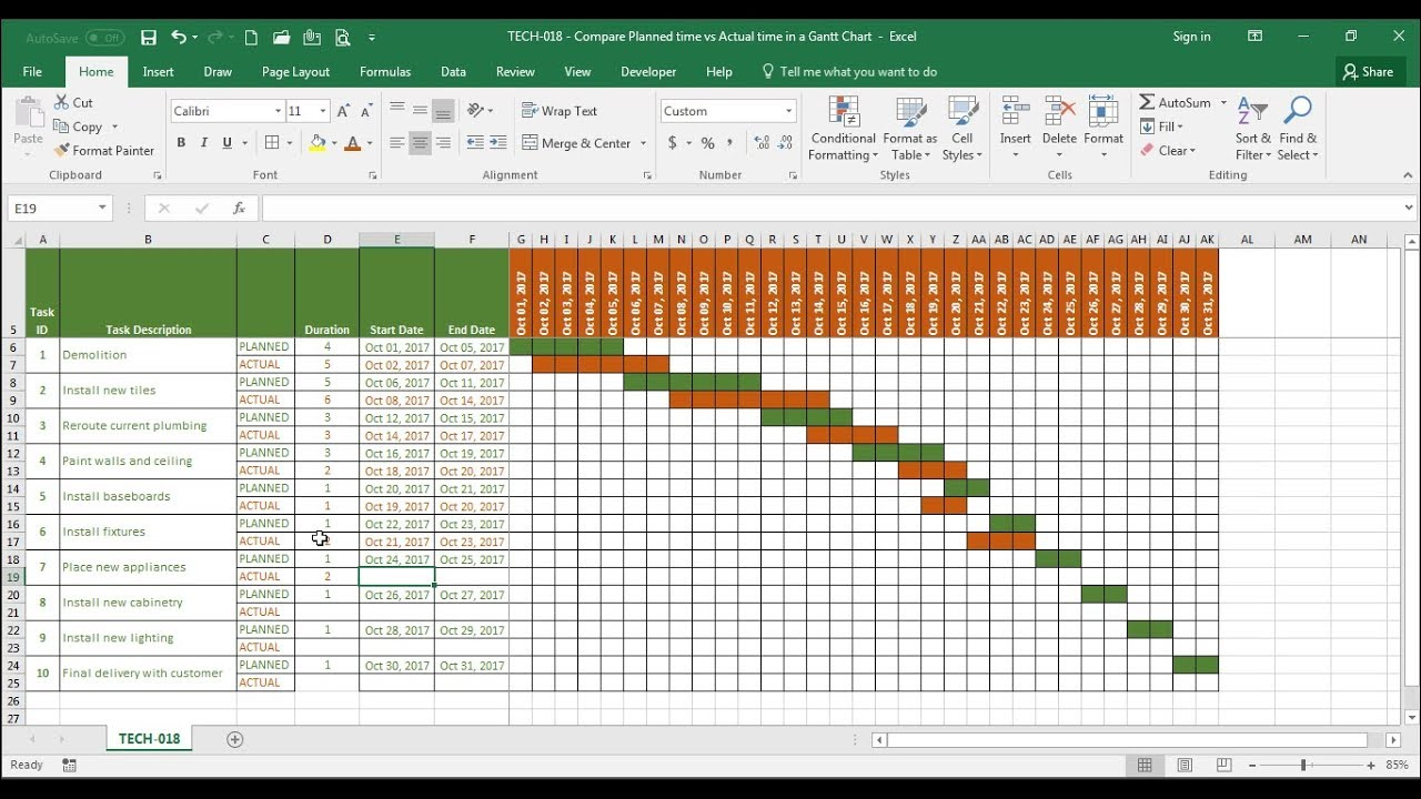 Tech compare estimated time vs actual in  line gantt chart excel also rh youtube