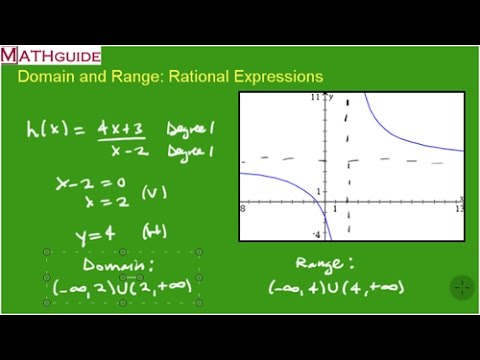Domain and Range Rational Expressions - YouTube