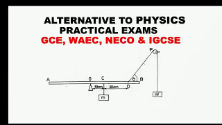 GCE ALERNATIVE TO  PHYSICS PRACTICAL 1
