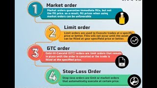 Understanding Order Types and Leverage for CFD & Forex Trading