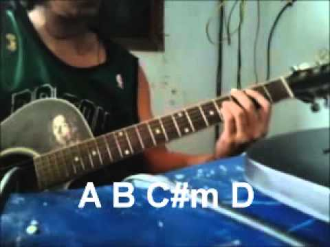 Amnesia Gracenote acoustic guitar tutorial : Charlie and the Chalknot Factory