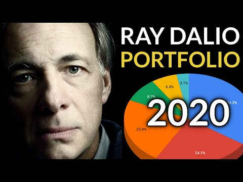 Ray Dalio Just Made a Dire Stock Market Prediction. This is His Portfolio Now.
