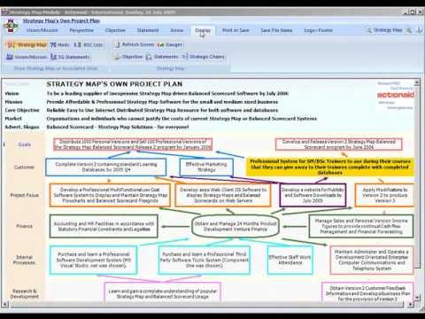 www.StrategyKpi.com V6.6 Using Strategy Map Module Strategy Map Balanced Scorecard
