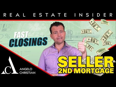 no-credit-or-income,-how-to-buy-realestate-100%-financing-in-21-days!