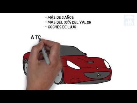El mejor seguro de coche para ti | Aprende a identificar la mejor póliza de seguros