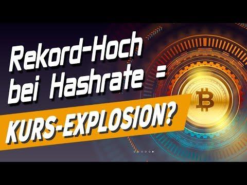Bitcoin: Der Große Irrtum Mit Der Hashrate