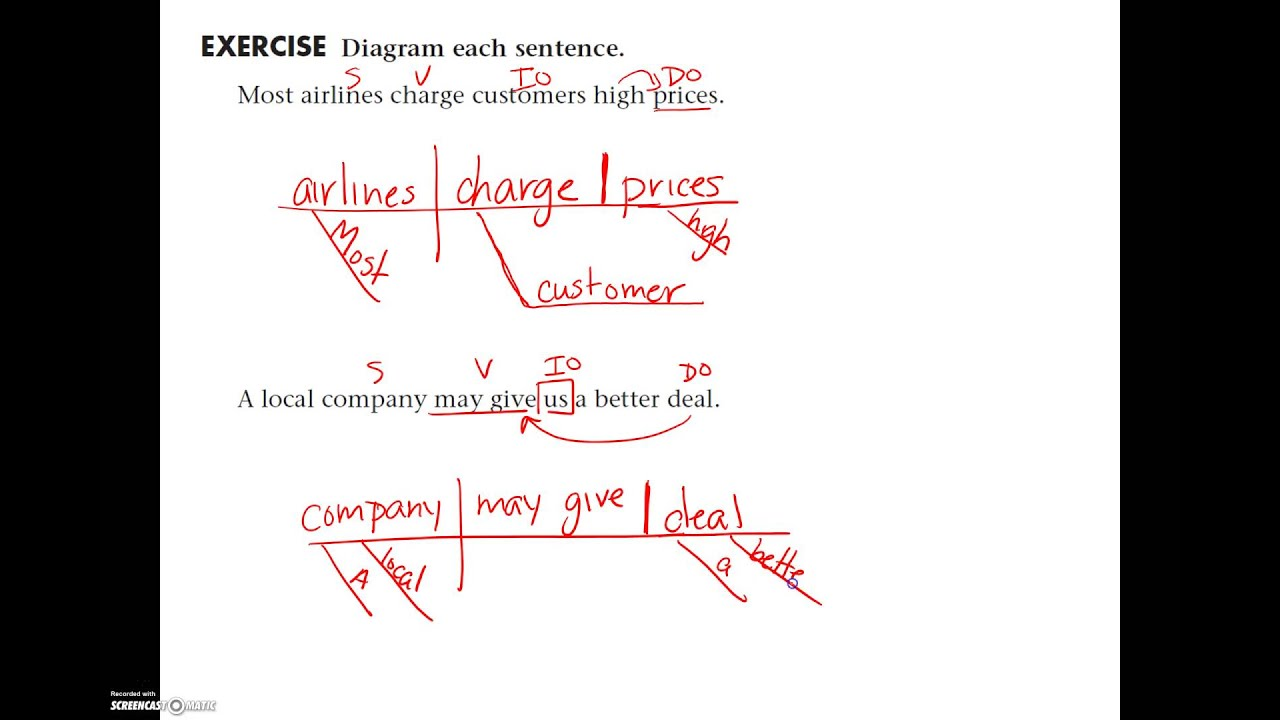 sentence diagramming direct and indirect object with examples grade blog grammar diagramming direct objects and linking verbs [ 1280 x 720 Pixel ]