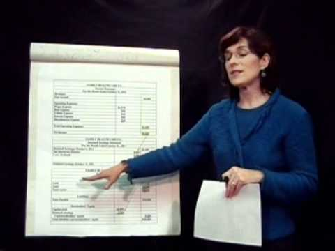Accounting Basics: Lesson 2 - Preparing the Financial Statements - part 1