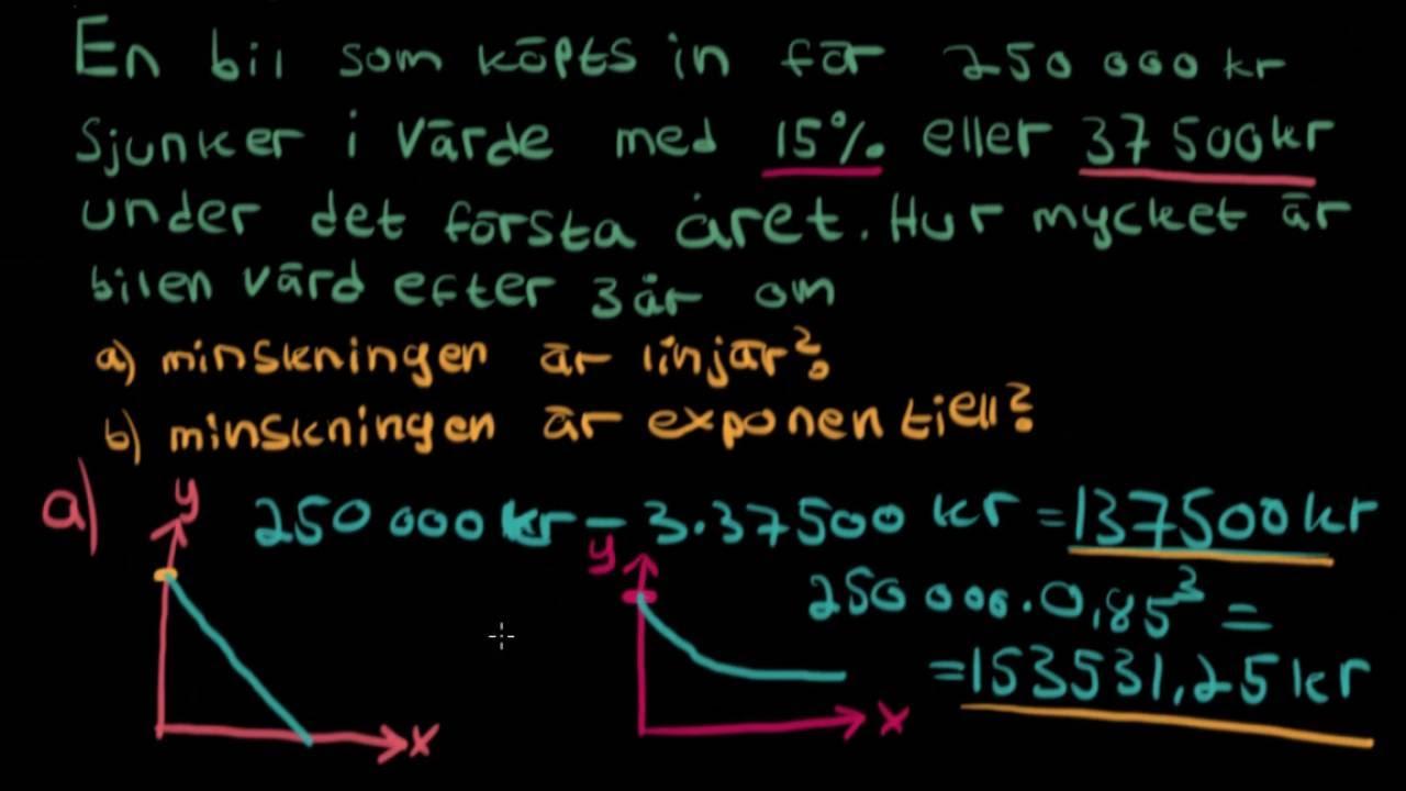 Matematiska modeller- Matte 1