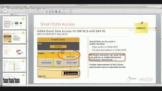 BI SAP TechEd && D-Code Recap
