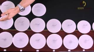 Dr Eddy Dona - Understanding breast implants - implant shapes, diameters & profiles